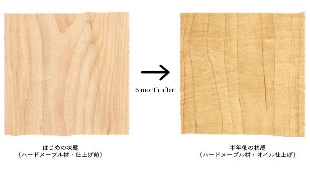 メープル材の変化